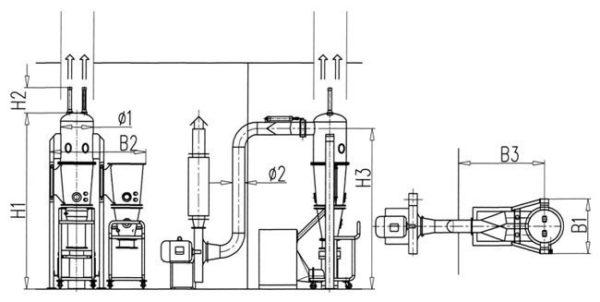 Fluid bed processors , FLP Fluid-Bed Granulator Pelletizer Coater Dryer , Fluid-Bed Coater ,Fluid-Bed Granulator Coater ,Fluid-Bed Pelletizer And Coater , Fluid-Bed Granulator(one-step Granulator)