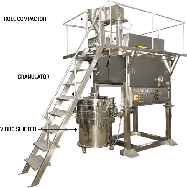 Online Roll Compactor with Granulator & Vibro sifter - Dry Compaction line